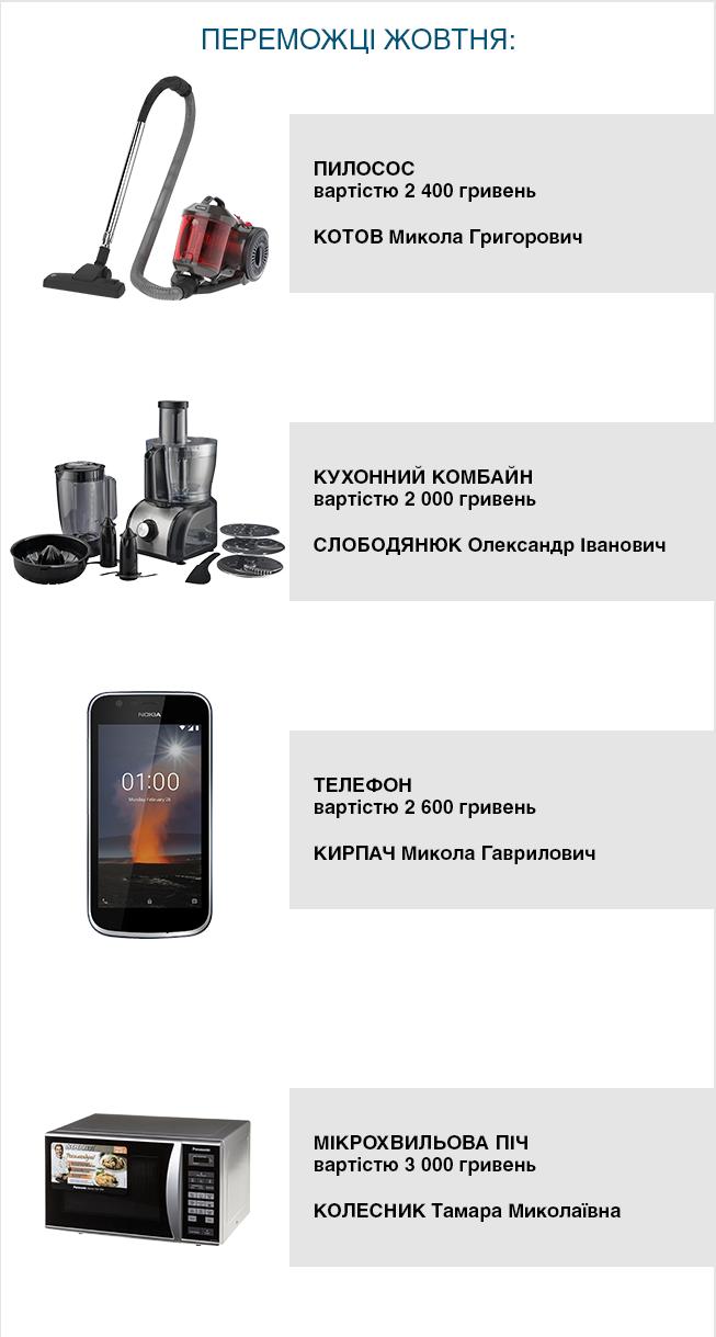 Prizy_zhovtnia_18.png (653×1219)